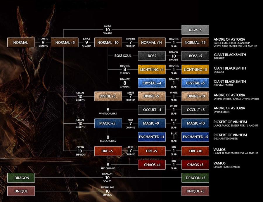 upgrade-chart.jpg